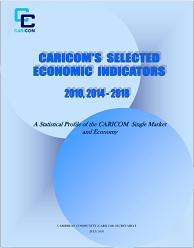 Selected Econ indicators 2018